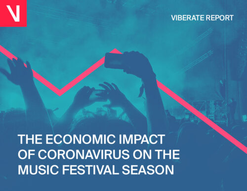 Vibrate Report about the impact of Covid-19 is out