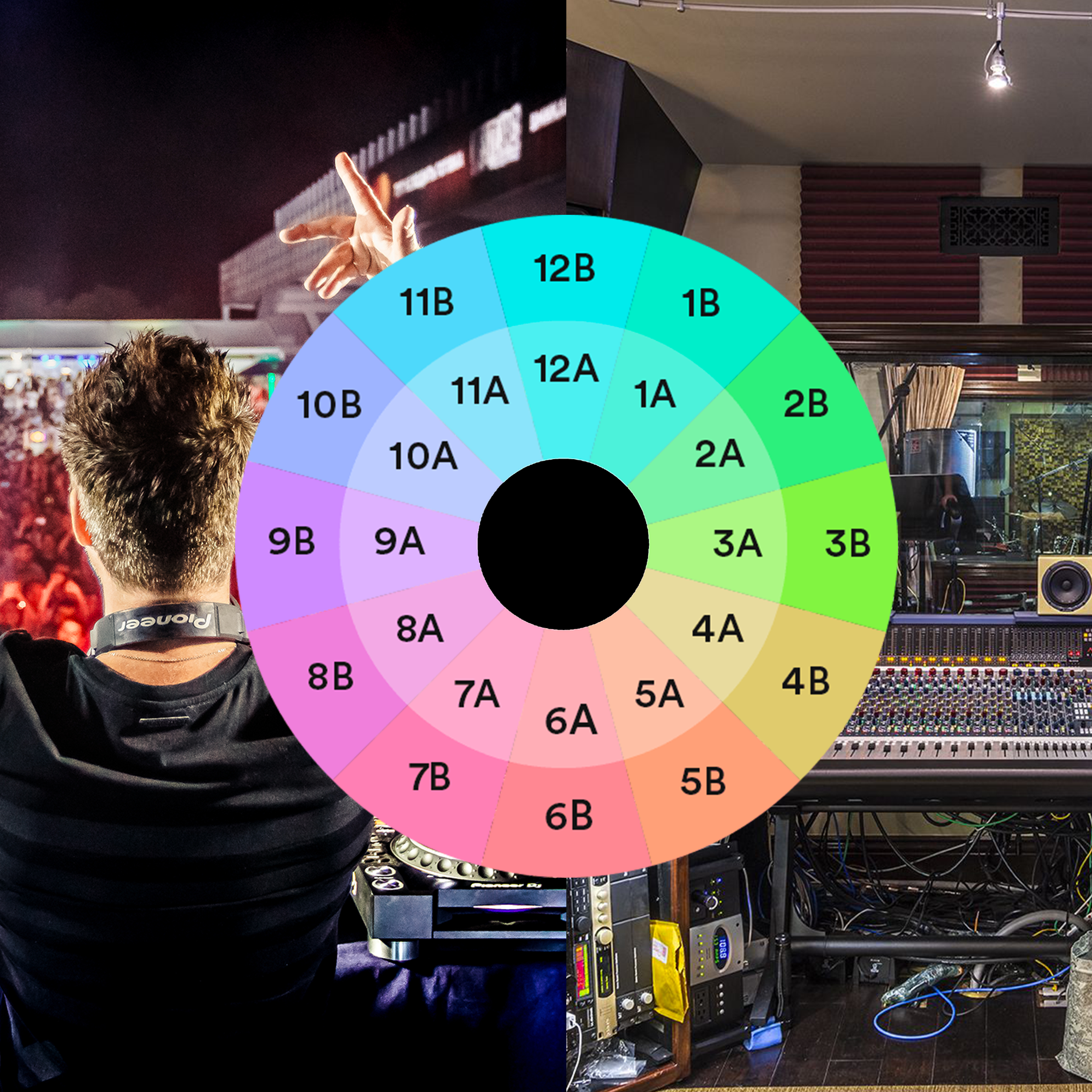 The secret to make any kind of Electronic Music if you have no music skills